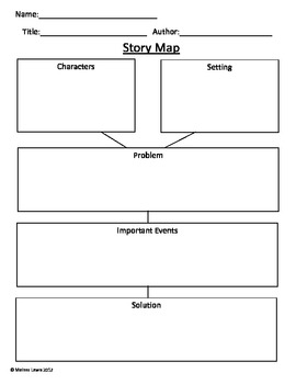 Story Elements Graphic Organizer Chart
