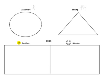 Story Elements Graphic Organizer, Retell Map, Plot Map