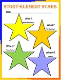 Story Elements Graphic Organizer and Anchor Chart