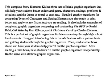 Story Elements Graphic Organizers, Examples, & Instructions