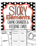 Story Elements Graphic Organizers for Guided Reading
