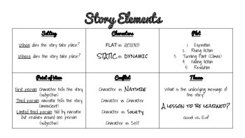 Story Elements Helper