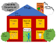 Story Elements House Graphic Organizer / Literacy Chart in
