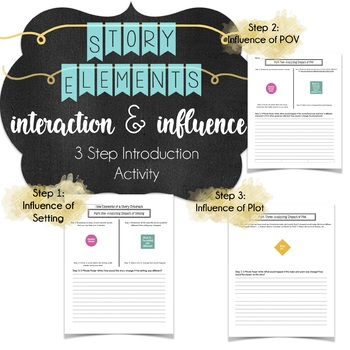 Story Elements: How they Interact and Influence Introduction Activity (RL 3)