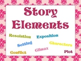 Story Elements Informational posters