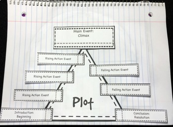 Story Elements Interactive Notebook Activity Packet