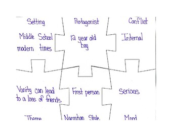 Story Elements Jigsaw Puzzle