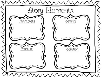 Story Elements Map