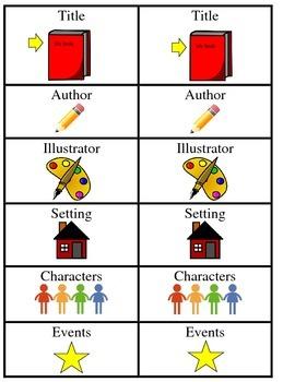 Kindergarten Story Elements Necklace