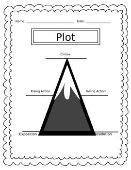 Story Elements : Plot