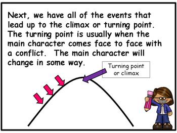 Story Elements: Plot Power Point