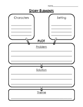 1st grade sequencing worksheets
