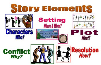 Story Elements Poster / Anchor Chart