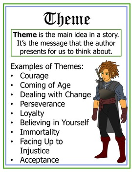 Story Elements Poster Set