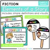 Story Elements Poster Set & Comprehension Wands