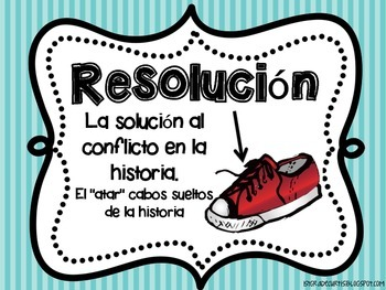 Story Elements Poster Set: Spanish: Historia del cartel de los Elementos
