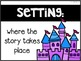 Story Elements Poster Set for the Classroom