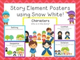Story Elements Anchor Charts / Story Elements Posters