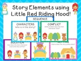 Story Elements Anchor Charts / Posters