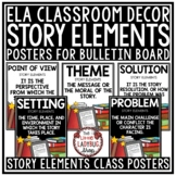 Reading Story Elements Posters Anchor Charts ELA Back to School Bulletin Board
