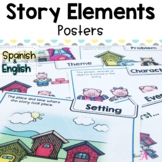 Story Elements Posters | in English & Spanish | Dual Language