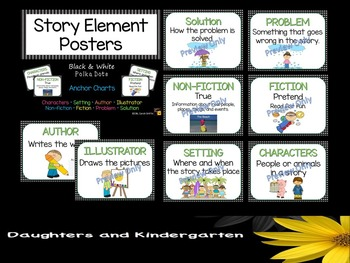 Story Elements Posters ~ K-2 Anchor Charts