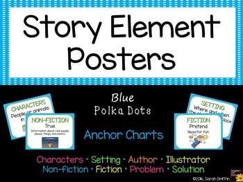Story Elements Posters ~ Blue Polka Dots