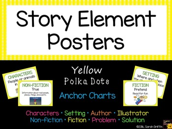 Story Elements Posters Anchor Charts ~ Yellow Polka Dot ~