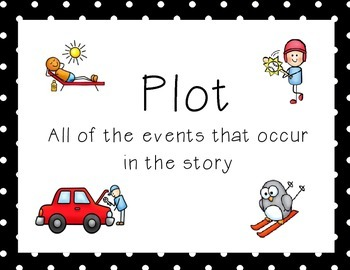 Story Elements Posters- Character, Setting, Plot, Theme, Conflict, Resolution