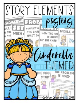 Story Elements and Story Structure Posters - Cinderella Themed