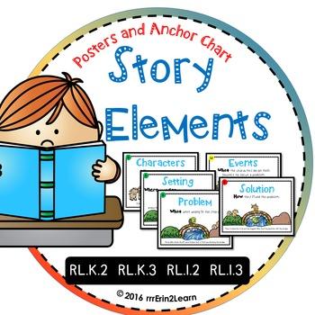 Story Elements Posters Kindergarten First Grade