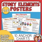 Story Elements Posters - Mini Anchor Charts for Word Walls