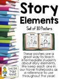Story Elements Posters - Resource for Interactive Notebook