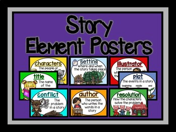 Story Elements Posters-The Modern Classroom