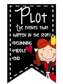 Story Elements Posters and Bunting Banner {Chalkboard Edition}