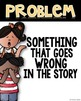 Story Elements Posters for the Classroom - Reading Comprehension
