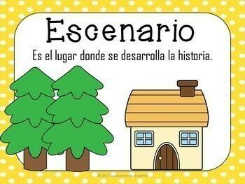 Story Elements Posters in Spanish/ Los elementos de un cuento