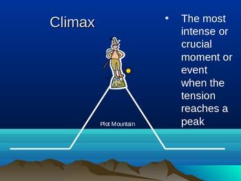 Story Elements Presentation
