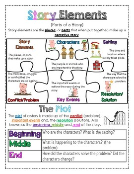 Story Elements Puzzle in English and Spanish