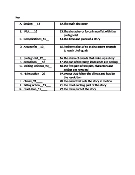 Story Elements Quiz