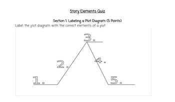 Story Elements Quiz by Nifty Dollar Fifty | Teachers Pay TeachersTeachers Pay Teachers