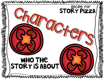 Story Elements - Recipe for Story Pizza