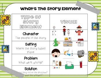 Story Elements Road Trip QR Code Fun