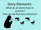Story Elements SMARTboard Presentation