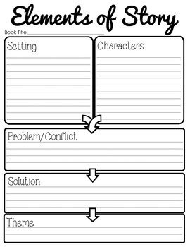 Story Elements: Setting/Characters/Plot/Theme Organizer