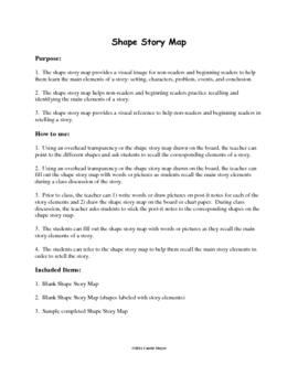 Story Elements Shape Map for Primary Students