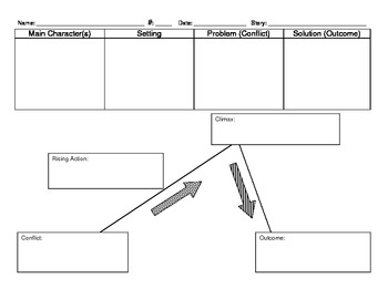 Story Elements Simple Graphic Organizer