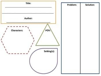 Story Elements Student Summary Sheet