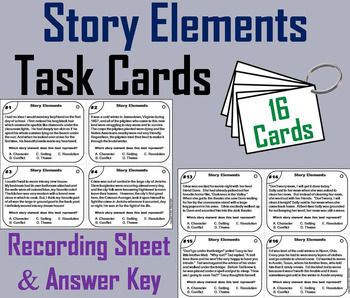 Story Elements Task Cards 3rd 4th 5th Grade Character, Setting, Conflict, Theme