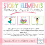 Visual Supports - Reading Story Elements for Autism or Spe